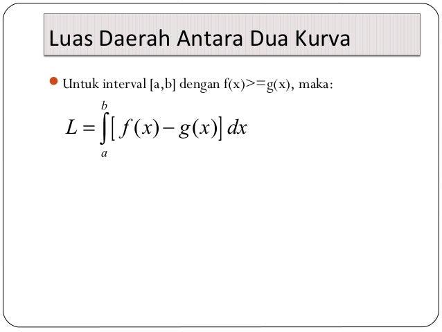 Luas Daerah Antara Dua KurvaUntuk interval [a,b] dengan f(x)>=g(x), maka:[ ]( ) ( )baL f x g x dx= −∫