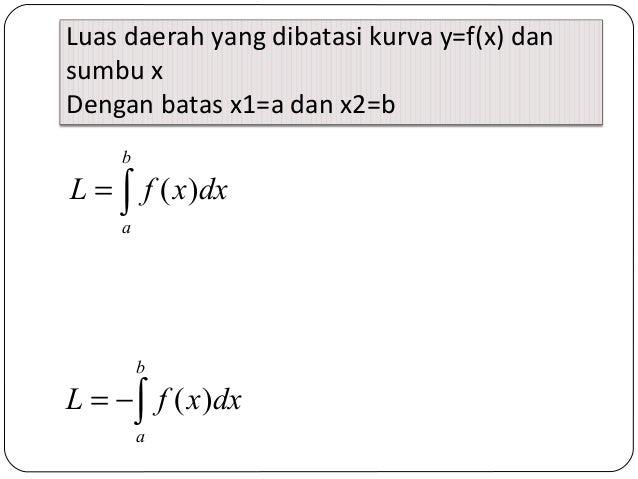 Luas daerah yang dibatasi kurva y=f(x) dansumbu xDengan batas x1=a dan x2=b( )baL f x dx= ∫( )baL f x dx= −∫