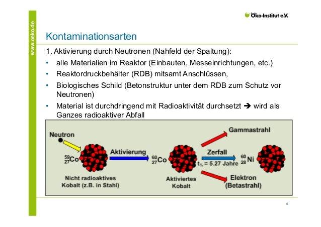 5  www.oeko.de Kontaminationsarten  1. Aktivierung durch Neutronen (Nahfeld der Spaltung):  • alle Materialien im Reaktor ...