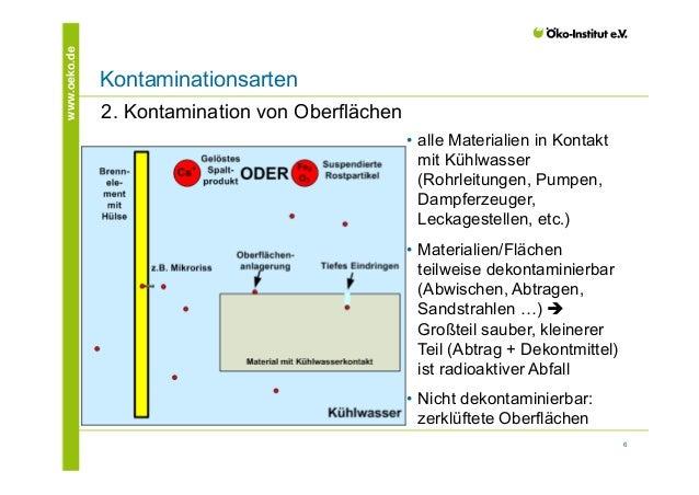 6  www.oeko.de Kontaminationsarten  • alle Materialien in Kontakt  mit Kühlwasser  (Rohrleitungen, Pumpen,  Dampferzeuger,...