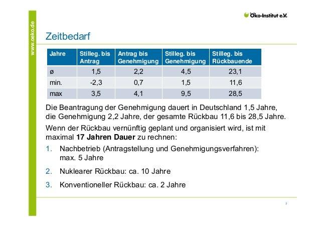 7  www.oeko.de Zeitbedarf  Jahre Stilleg. bis  Antrag  Antrag bis  Genehmigung  Stilleg. bis  Genehmigung  Die Beantragung...