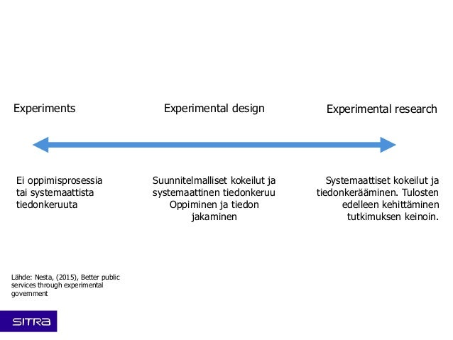 7Sitra • Kalle Nieminen • 10.4.2015 • Experiments Experimental design Experimental research Ei oppimisprosessia tai system...