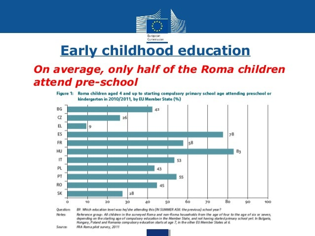 Roma and education Slide 2