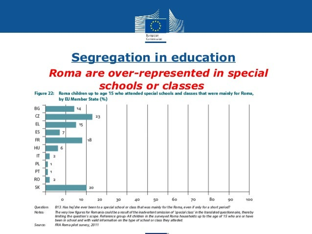 Segregation in education  Roma are over-represented in special  schools or classes