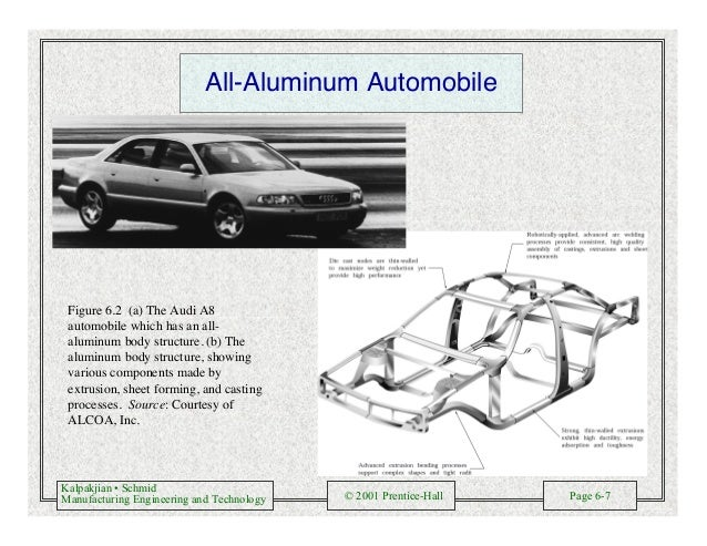 Kalpakjian • Schmid Manufacturing Engineering and Technology © 2001 Prentice-Hall Page 6-7 All-Aluminum Automobile Figure ...