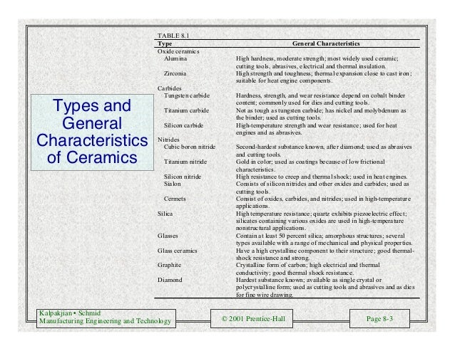 Kalpakjian • Schmid Manufacturing Engineering and Technology © 2001 Prentice-Hall Page 8-3 Types and General Characteristi...