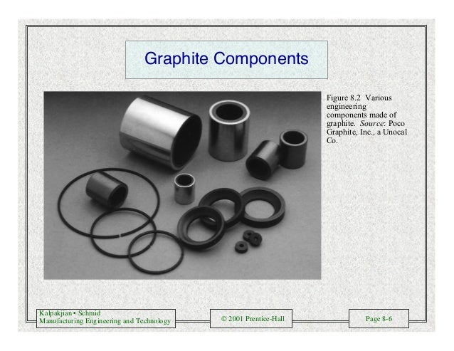 Kalpakjian • Schmid Manufacturing Engineering and Technology © 2001 Prentice-Hall Page 8-6 Graphite Components Figure 8.2 ...