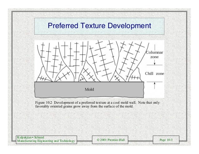 Kalpakjian • Schmid Manufacturing Engineering and Technology © 2001 Prentice-Hall Page 10-3 Preferred Texture Development ...