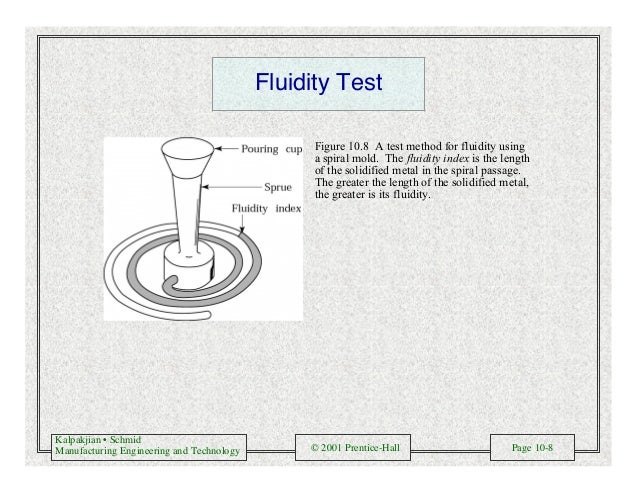 Kalpakjian • Schmid Manufacturing Engineering and Technology © 2001 Prentice-Hall Page 10-8 Fluidity Test Figure 10.8 A te...