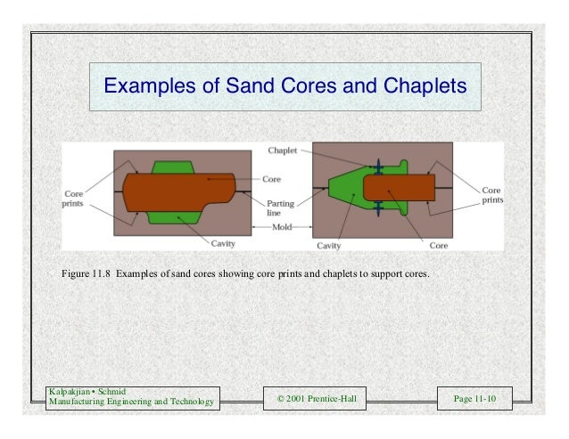Kalpakjian • Schmid Manufacturing Engineering and Technology © 2001 Prentice-Hall Page 11-10 Examples of Sand Cores and Ch...