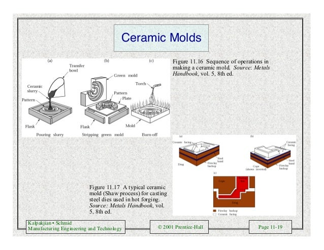 Kalpakjian • Schmid Manufacturing Engineering and Technology © 2001 Prentice-Hall Page 11-19 Ceramic Molds Figure 11.16 Se...