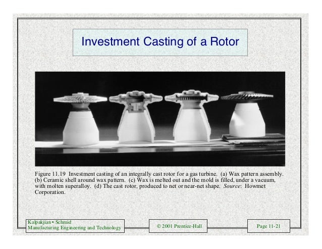 Kalpakjian • Schmid Manufacturing Engineering and Technology © 2001 Prentice-Hall Page 11-21 Investment Casting of a Rotor...