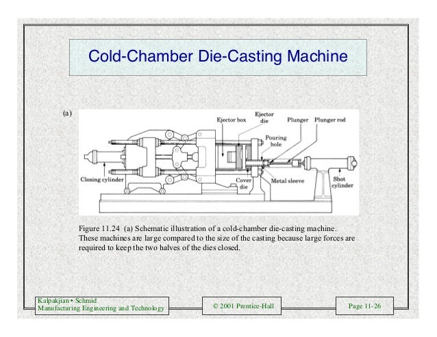 Kalpakjian • Schmid Manufacturing Engineering and Technology © 2001 Prentice-Hall Page 11-26 Cold-Chamber Die-Casting Mach...