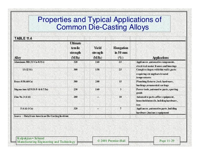 Kalpakjian • Schmid Manufacturing Engineering and Technology © 2001 Prentice-Hall Page 11-29 Properties and Typical Applic...