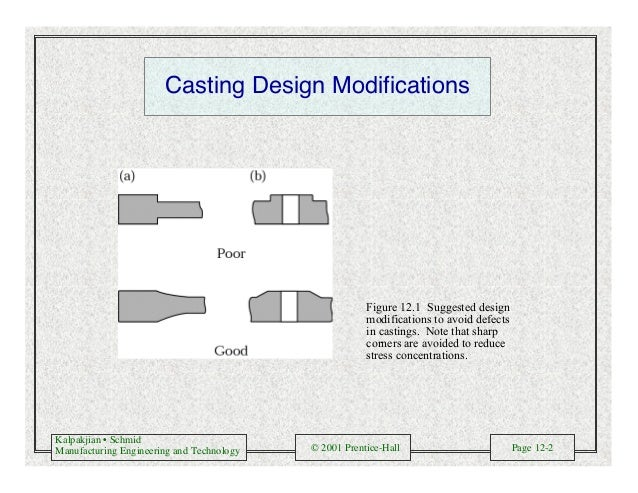 Kalpakjian • Schmid Manufacturing Engineering and Technology © 2001 Prentice-Hall Page 12-2 Casting Design Modifications F...