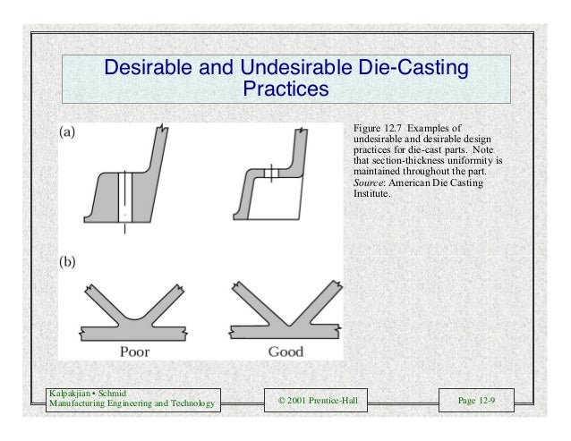 Kalpakjian • Schmid Manufacturing Engineering and Technology © 2001 Prentice-Hall Page 12-9 Desirable and Undesirable Die-...