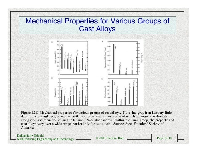 Kalpakjian • Schmid Manufacturing Engineering and Technology © 2001 Prentice-Hall Page 12-10 Mechanical Properties for Var...