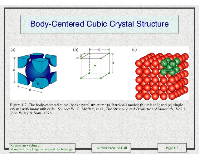 Kalpakjian • Schmid Manufacturing Engineering and Technology © 2001 Prentice-Hall Page 1-3 Body-Centered Cubic Crystal Str...