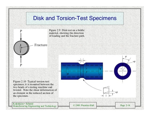 Kalpakjian • Schmid Manufacturing Engineering and Technology © 2001 Prentice-Hall Page 2-14 Disk and Torsion-Test Specimen...