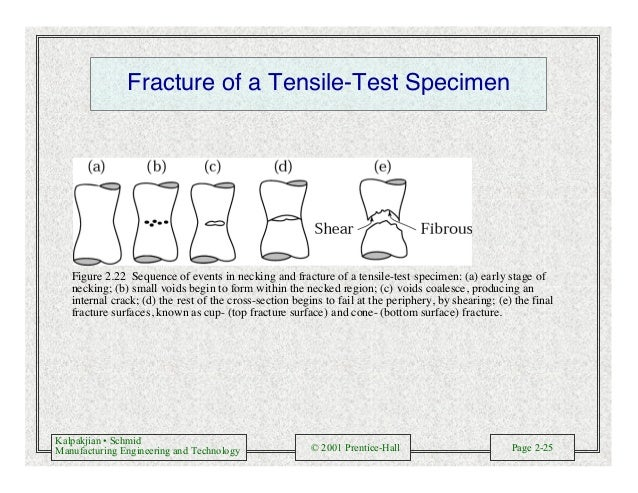 Kalpakjian • Schmid Manufacturing Engineering and Technology © 2001 Prentice-Hall Page 2-25 Fracture of a Tensile-Test Spe...