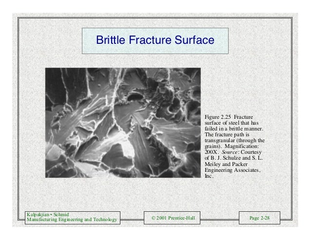 Kalpakjian • Schmid Manufacturing Engineering and Technology © 2001 Prentice-Hall Page 2-28 Brittle Fracture Surface Figur...