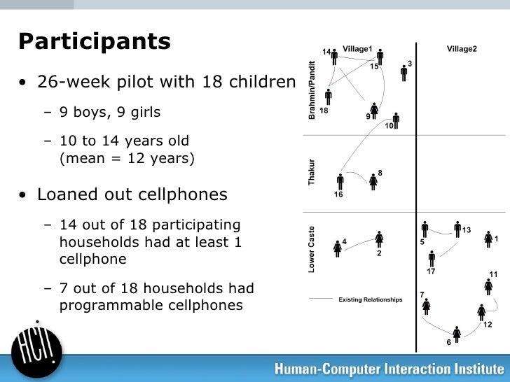 Participants <ul><li>26-week pilot with 18 children </li></ul><ul><ul><li>9 boys, 9 girls </li></ul></ul><ul><ul><li>10 to...