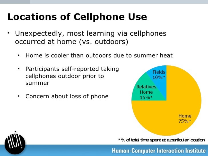 Locations of Cellphone Use <ul><li>Unexpectedly, most learning via cellphones occurred at home (vs. outdoors) </li></ul><u...