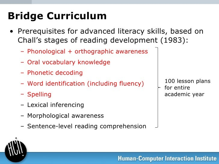 Bridge Curriculum <ul><li>Prerequisites for advanced literacy skills, based on Chall's stages of reading development (1983...