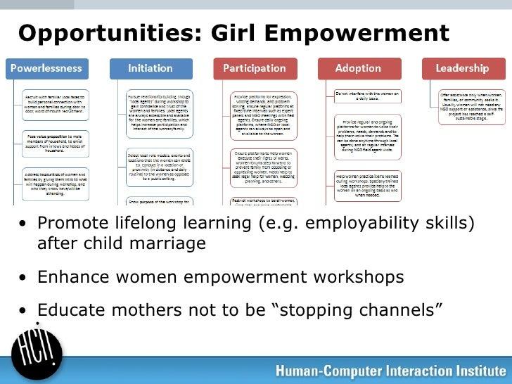 Opportunities: Girl Empowerment <ul><li>Promote lifelong learning (e.g. employability skills) after child marriage </li></...