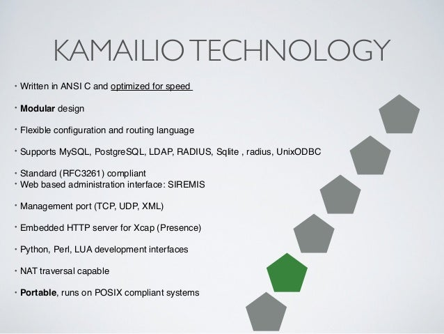 KAMAILIOTECHNOLOGY • Written in ANSI C and optimized for speed ! ! • Modular design ! ! • Flexible configuration and routin...