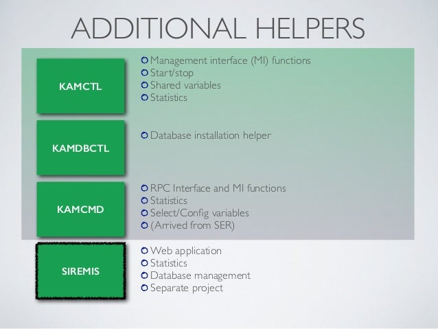 ADDITIONAL HELPERS KAMCTL KAMDBCTL KAMCMD SIREMIS Management interface (MI) functions  Start/stop  Shared variables  St...