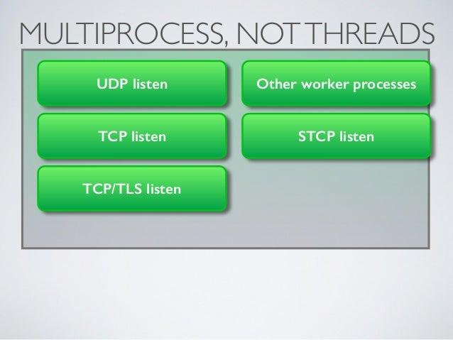 MULTIPROCESS, NOTTHREADS UDP listen TCP listen TCP/TLS listen STCP listen Other worker processes