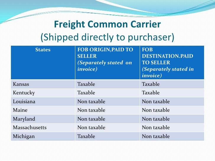Kamal Adeni - Taxability Of Freight Charges In Supply Chain