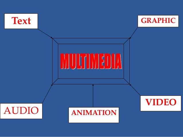 Multimedia presentation  Slide 3