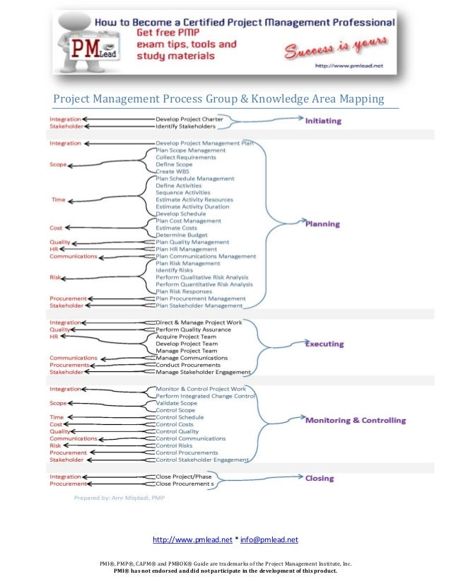 Project Management Process Group & Knowledge Area Mapping                          http://www.pmlead.net * info@pmlead.net...