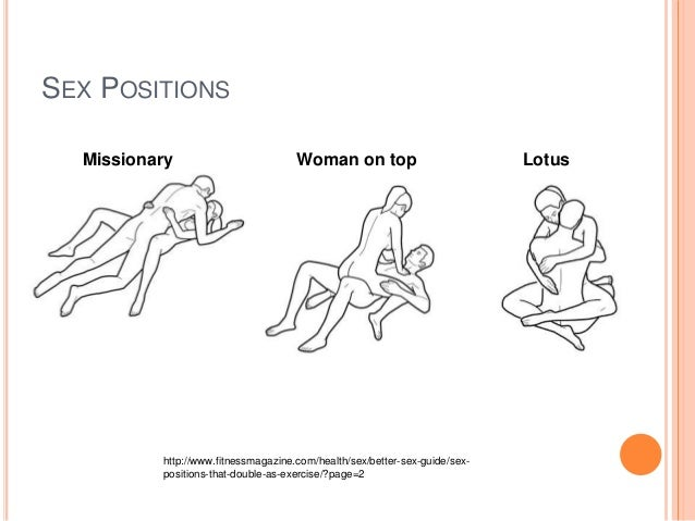 In islam position sex