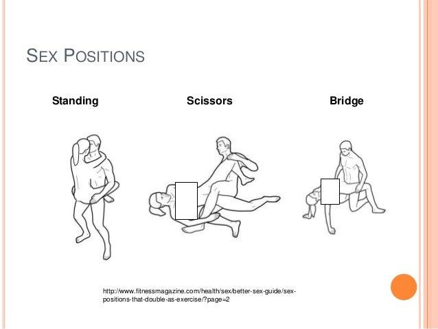 Islamic Sex Positions - In islam position sex - Nude photos