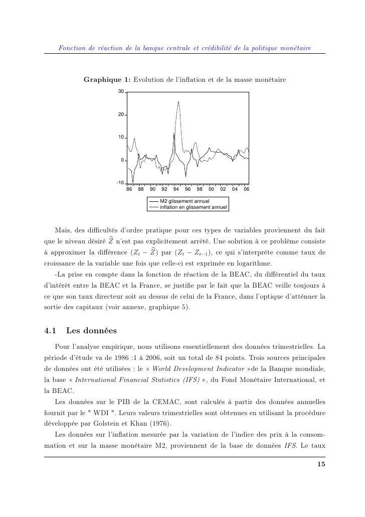 Fonction de réaction de la banque centrale et crédibilité de la politique monétaire                  Graphique 1: Evolutio...