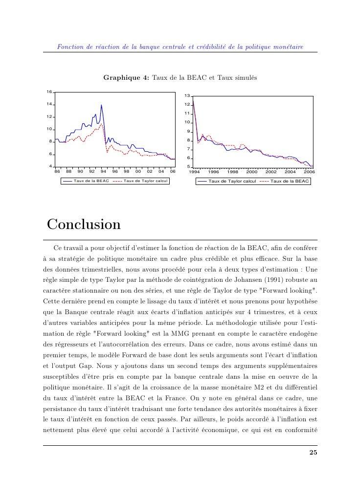 Fonction de réaction de la banque centrale et crédibilité de la politique monétaire                                Graphiq...