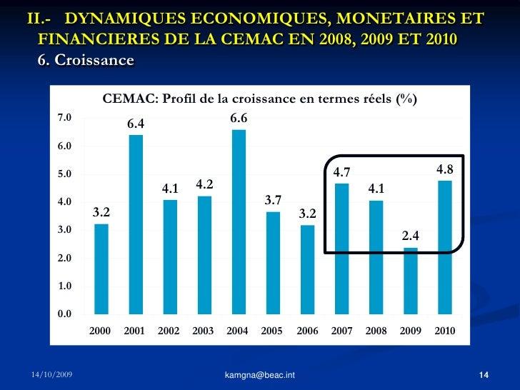 13<br />kamgna@beac.int<br />II.- DYNAMIQUES ECONOMIQUES, MONETAIRES ET FINANCIERES DE LA CEMAC EN 2008, 2009 ET 2010 5. ...