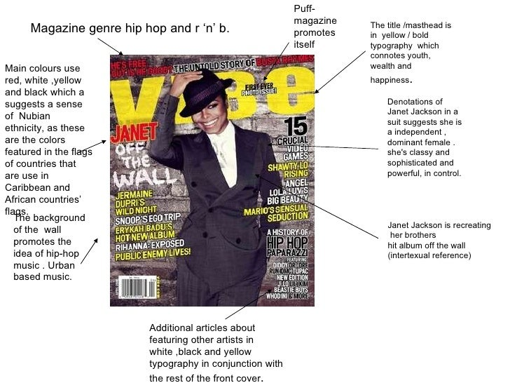 Magazine genre hip hop and r 'n' b. The title /masthead is in  yellow / bold typography  which connotes youth, wealth and ...