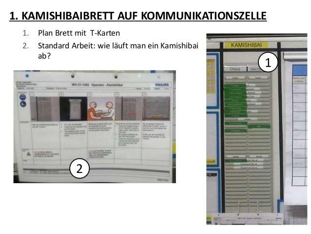 1. KAMISHIBAIBRETT AUF KOMMUNIKATIONSZELLE 1. Plan Brett mit T-Karten 2. Standard Arbeit: wie läuft man ein Kamishibai ab?...