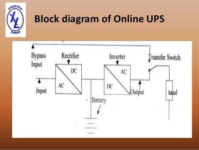 ups circuit diagram ppt wiring diagrams schematics rh quizzable co UPS Block Diagram Online Circuit Diagram