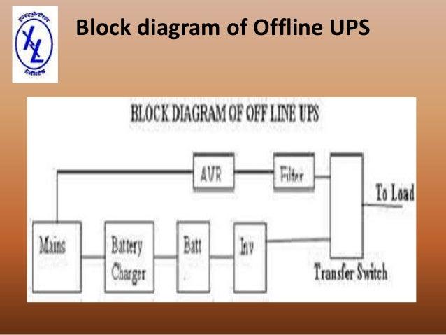 Kamlesh meena tarinig ppt instrumentation limited 8 block diagram ccuart Gallery