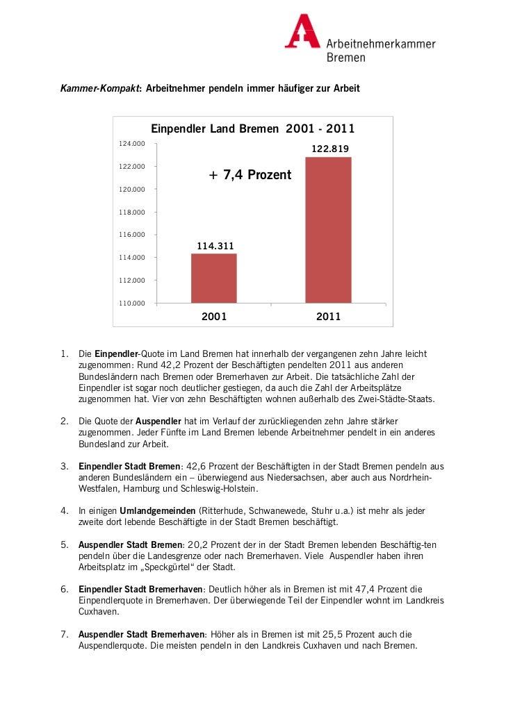 Kammer-Kompakt: Arbeitnehmer pendeln immer häufiger zur Arbeit                        Einpendler Land Bremen 2001 - 2011  ...