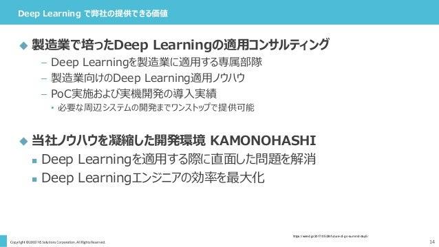 Deep Learning で弊社の提供できる価値 14  製造業で培ったDeep Learningの適用コンサルティング – Deep Learningを製造業に適用する専属部隊 – 製造業向けのDeep Learning適用ノウハウ – ...