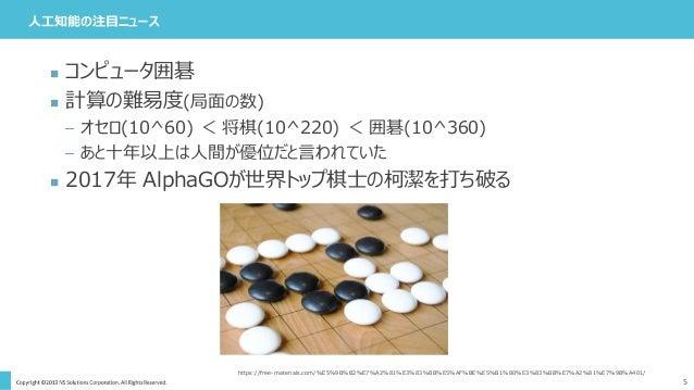 人工知能の注目ニュース 5  コンピュータ囲碁  計算の難易度(局面の数) – オセロ(10^60) < 将棋(10^220) < 囲碁(10^360) – あと十年以上は人間が優位だと言われていた  2017年 AlphaGOが世界トッ...