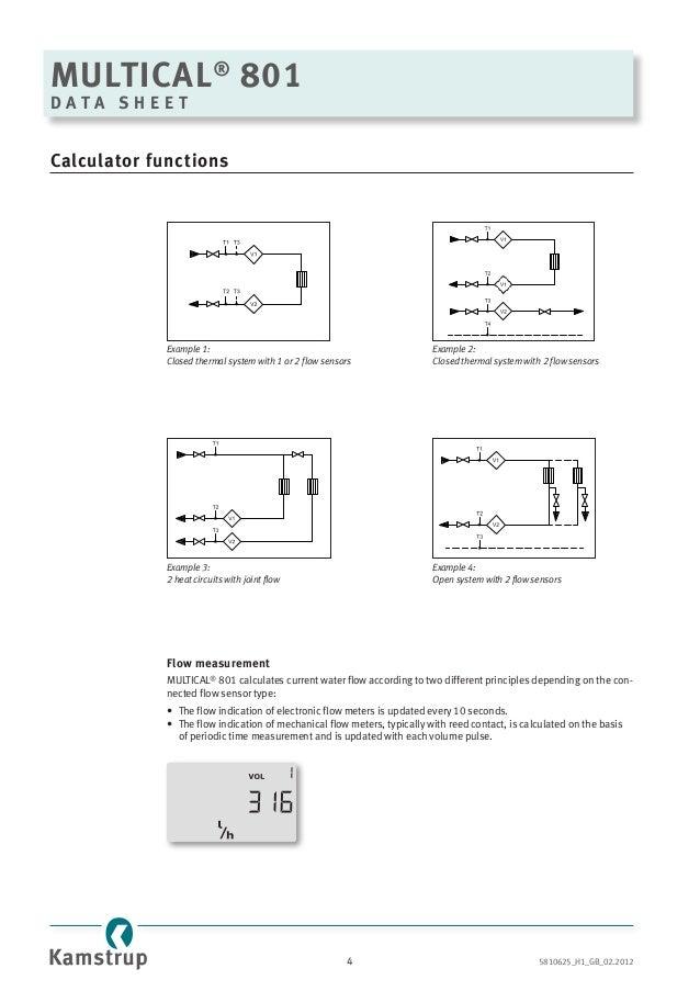 Kamstrup Multical 801 Heat Meter Ultrasonic Energy Meter