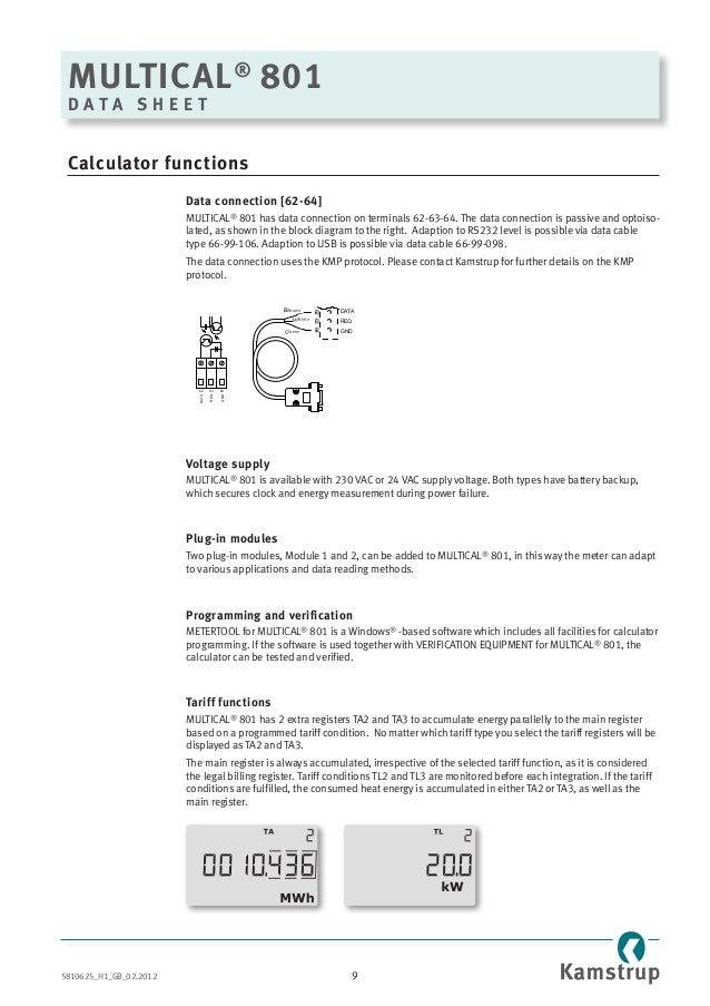 multical iii описание инструкция