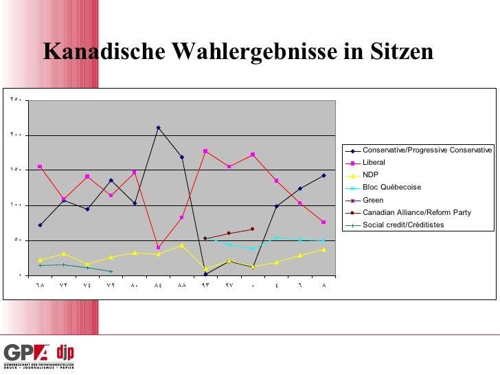 Beginnen wir klein. Daher daheim. Im Nordosten Österreichs, im Weinviertel. Dort erstrecken sich unter Weinbergen, Äckern und Wiesen große Öl- und Erdgasfelder.